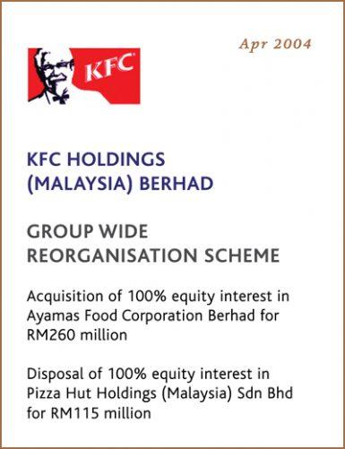 B-KFC-HOLDINGS-(MALAYSIA)-BERHAD-Apr-2004
