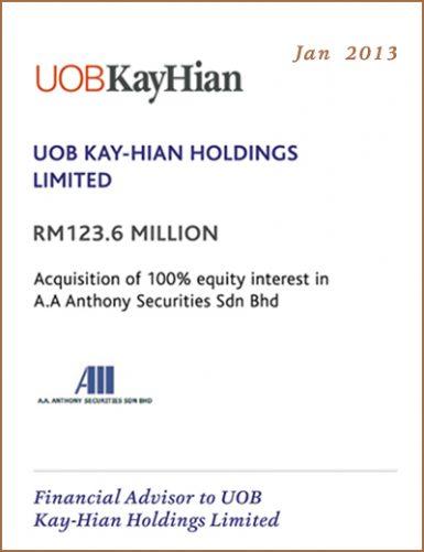 D-UOB-KAY-HIAN-HOLDINGS-LIMITED-Jan-2013